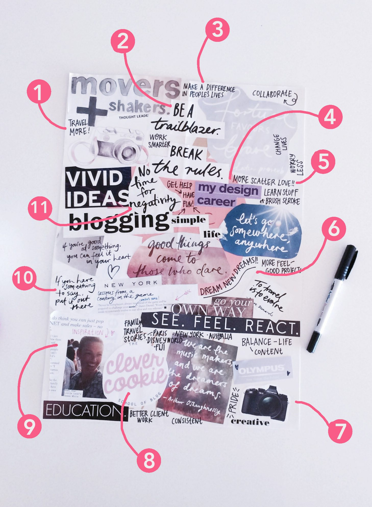 visionboard-1