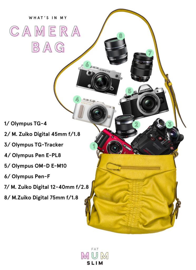 What's in my camera bag? {2017 edition}