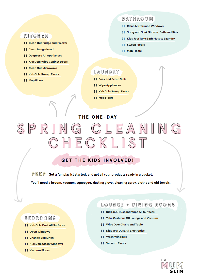 One Day Spring Cleaning Checklist